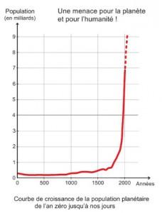 La Population Mondiale Stop population
